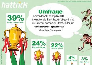 MVP Champions League